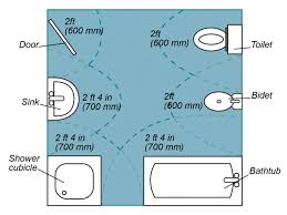 bathtubs winsome bathroom plumbing layout dimensions 51 home