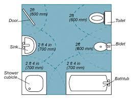 bathtubs superb bathroom plumbing layout australia 138 quick
