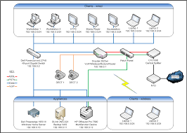 internet wiring diagram on images free download images for home