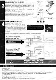 Comment Fonctionne Une Vmc Double Flux by