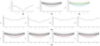 visualization and data analysis worker