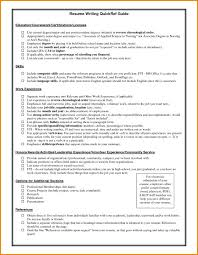 Coaching Resumes Cover Page Example Apa Title Page Writing A Research Paper Mla