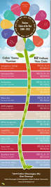 best 20 pantone color ideas on pinterest pantone chart pantone