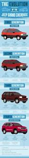 45 best jeep grand cherokee zj 1993 1998 images on pinterest