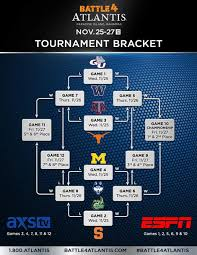 axs tv serves up more college basketball this thanksgiving with