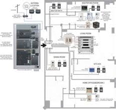 products swan structured wiring audio network ada