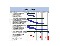 Project Management Gantt Chart Excel Template 36 Free Gantt Chart Templates Excel Powerpoint Word Template Lab