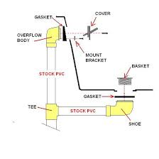 How To Change A Bathtub Drain How To Convert Bathtub Drain Lever To A Lift And Turn Drain The