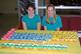 Periodic Table Project Ideas Periodic Tables Of Cupcakes Cakehead Loves Evil