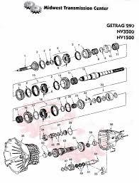 1988 dodge ram transmission nv3500 dodge ram dakota chevrolet s10 gmc isuzu rebuilt manual