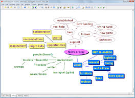 Blank Concept Map Template by What U0027s In A Name Cognitive Mapping Mind Mapping Concept Mapping