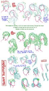 speech bubble brushes photoshop cs6 hair drawing reference guide part 2 drawing r