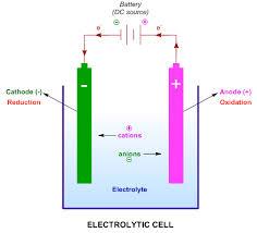 blank wiring diagram sincgars radio configurations diagrams wiring