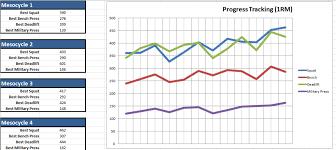 5 3 1 workbook spreadsheet resources