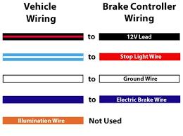 diagrams 541348 draw wiring diagram u2013 how to draw schematic