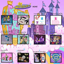 Fairly Odd Parents Meme - the fairly odd meme by cookie lovey on deviantart