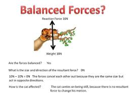 balanced u0026 unbalanced forces and resultant force by lcr1970