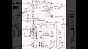 grohe kitchen faucet repair fresh grohe kitchen faucet repair 50 photos htsrec