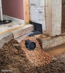 interior design interior perimeter drain design decorating