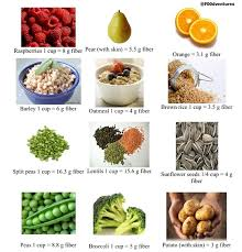 reduce uric acid in urdu read more articles guides doctor advices