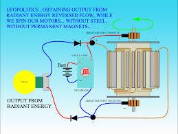 My Asymmetric Electrodynamic Machines Page 50 Energetic Forum
