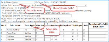 Sql Server Drop Table If Exists by Sql Server Central Spaghettidba