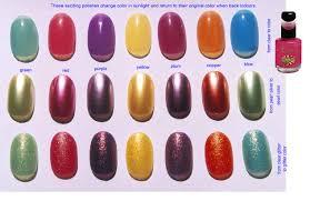 nail polish colors nail arts