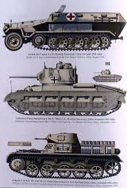 amphibious vehicle ww2 571 best military vehicles images on pinterest military vehicles