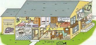 vocabulaire de la chambre français pour souris les pièces de la maison niveau avancé