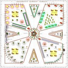 planning a vegetable garden plot the garden inspirations