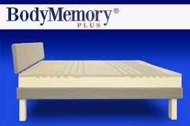 materasso fabbricatore opinioni materassi fabricatore prezzi materassi fabricatore