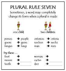 7 best plurals images on pinterest english language phonics
