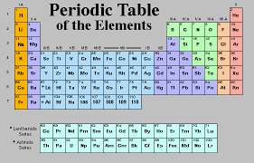 p table of elements the periodic kingdom book review