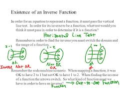 1 6 inverse functions students will find inverse functions