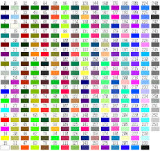color codes myomron europe services support