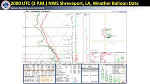 Shreveport Zip Code Map by April 29 2017 East Texas Tornado Event