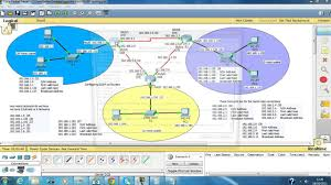 Dte Map How To Configure Eigrp Routing On Cisco Packet Tracer Youtube