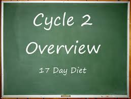 17 day diet grocery list how to read blood pressure readings