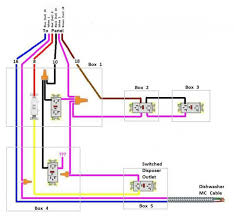house wiring red black white bare u2013 the wiring diagram