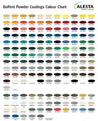 custom cassette colors 162 dupont ral choices markilux north