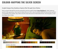 movies color talked about color movies the plus this week check out