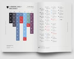 what is the modern periodic table 11390 leaflet design infographic jpg