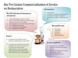 organisation du travail en cuisine bac pro cuisine bienvenue bac pro cuisine lycee professionnel