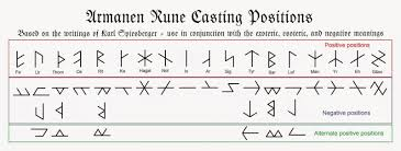 halloween text symbols zodiackillersite com u2022 view topic unknown symbol on the