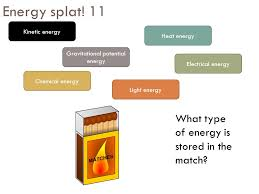 what type of energy is light some might compare efficient and inefficient devices some might