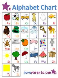 printable alphabet grid alphabet chart guruparents