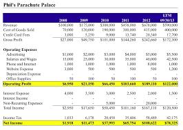 business quarterly report template quarterly income statement exle quarterly income statement