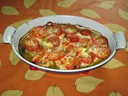 cuisiner des escalopes de poulet recette d escalope de poulet gratinée à la tomate mozzarella