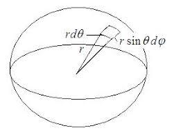 kugeloberfläche berechnungsformeln physik 01