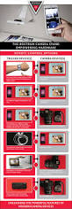 camera brands rostrum camera stand guide blog modahausmodahaus